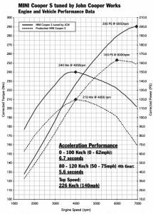20021225-jcw_s_chart_hires