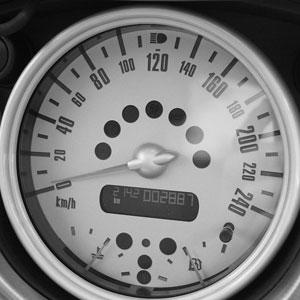 2887km