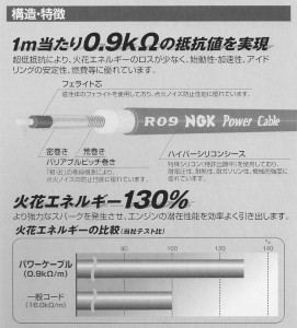 NGK Power Cable Structure & Feature